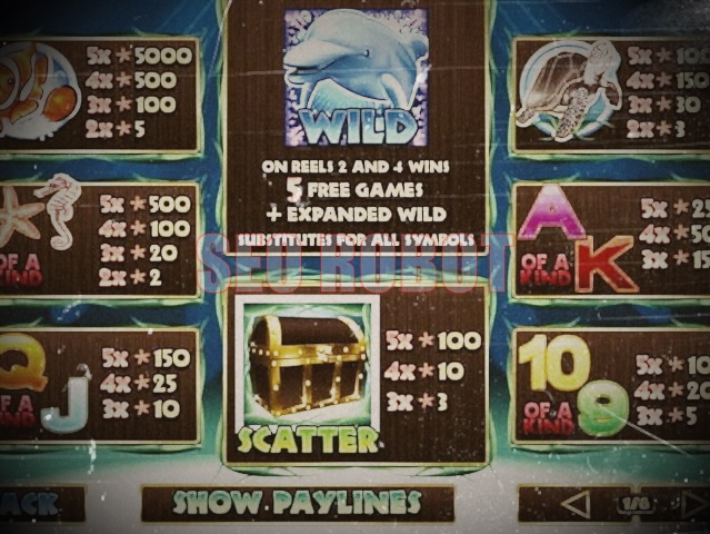 Strategi Bermain Slot Online Yang Mudah Digunakan